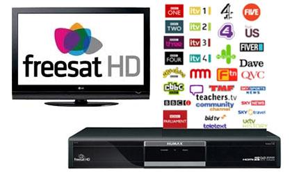 Freesat HD Aerials Leeds